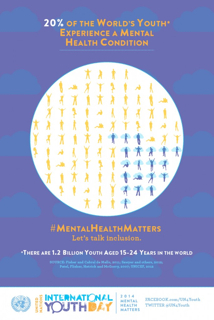International Youth Day - Mental Health Matters  #mentalhealthmatters
