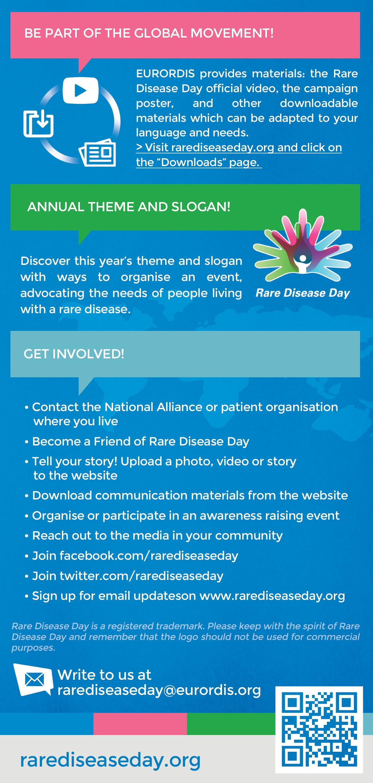 Rare Disease Day 2015