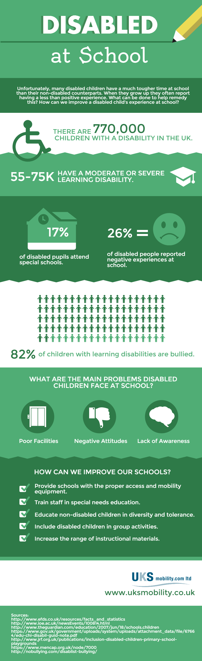Helping a disabled child with a better experience at school