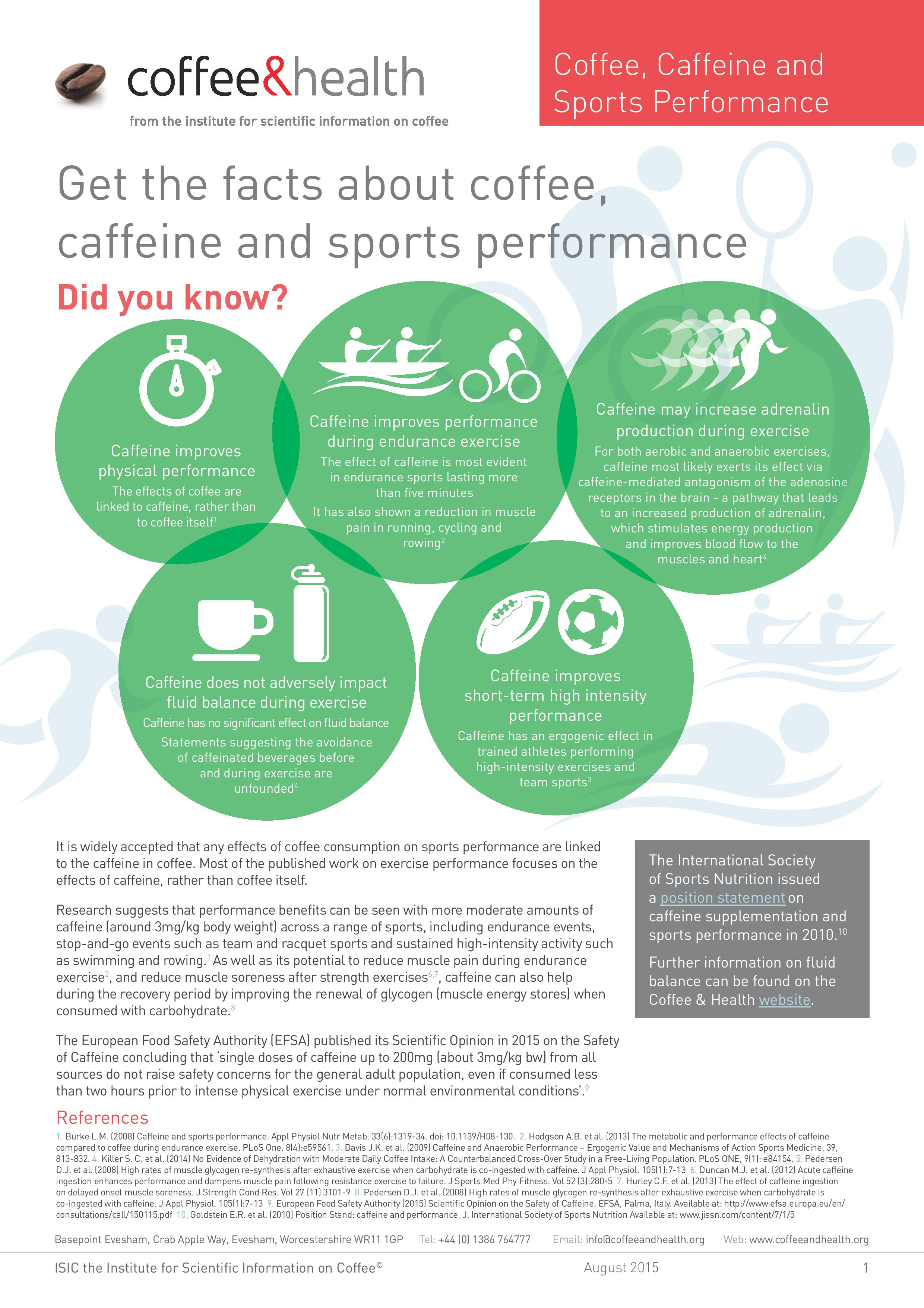 Sports Performance and Coffee