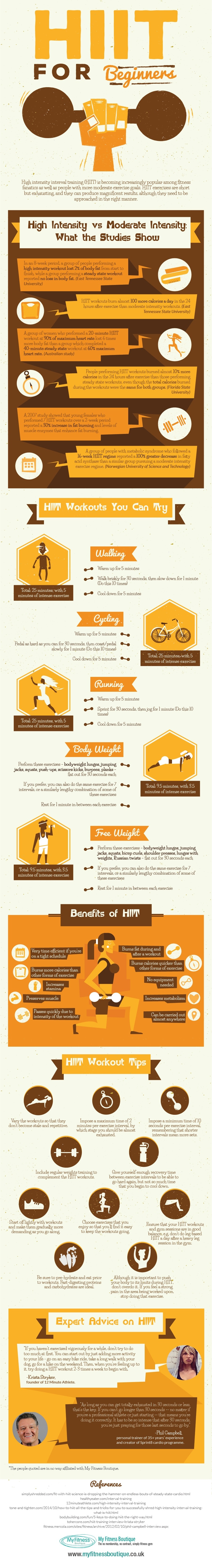 HIIT for Beginners Infographic