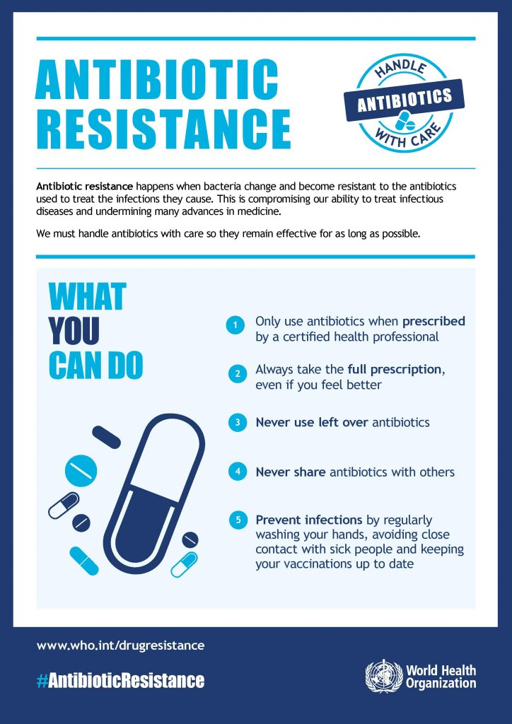 How much do you know about antibiotic resistance?