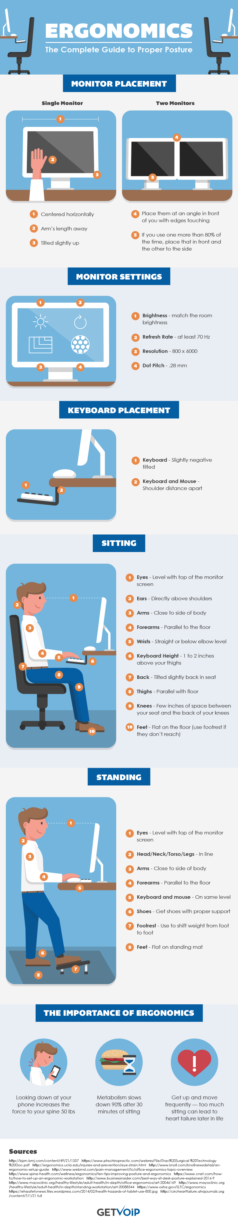 Ergonomics - the complete guide to proper posture