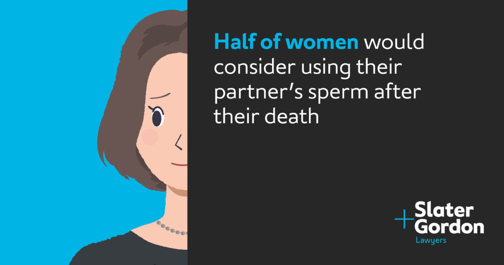 Bad post mortem sperm retrieval specifics Ebony Babe