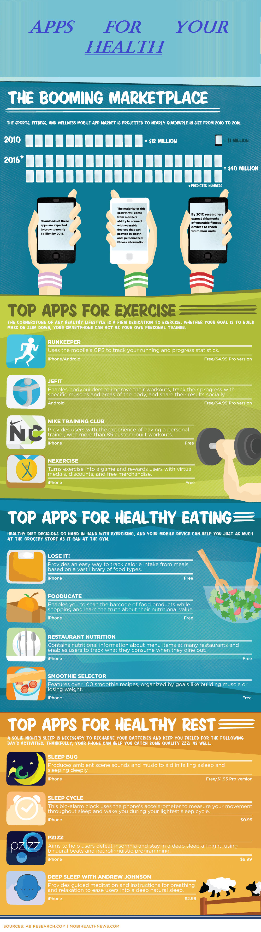 Apps for your Health- An infographic