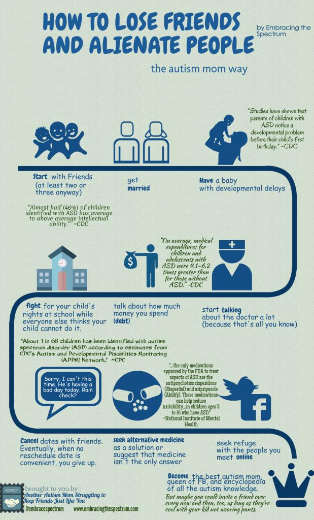 How Autism Moms Lose Friends: Gripping Infographic