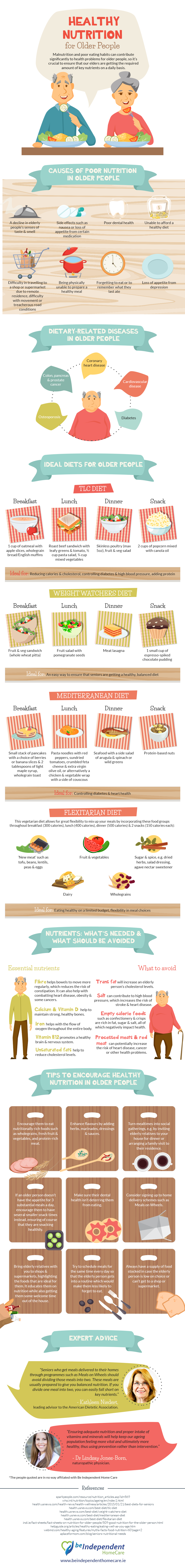 Diets for older people