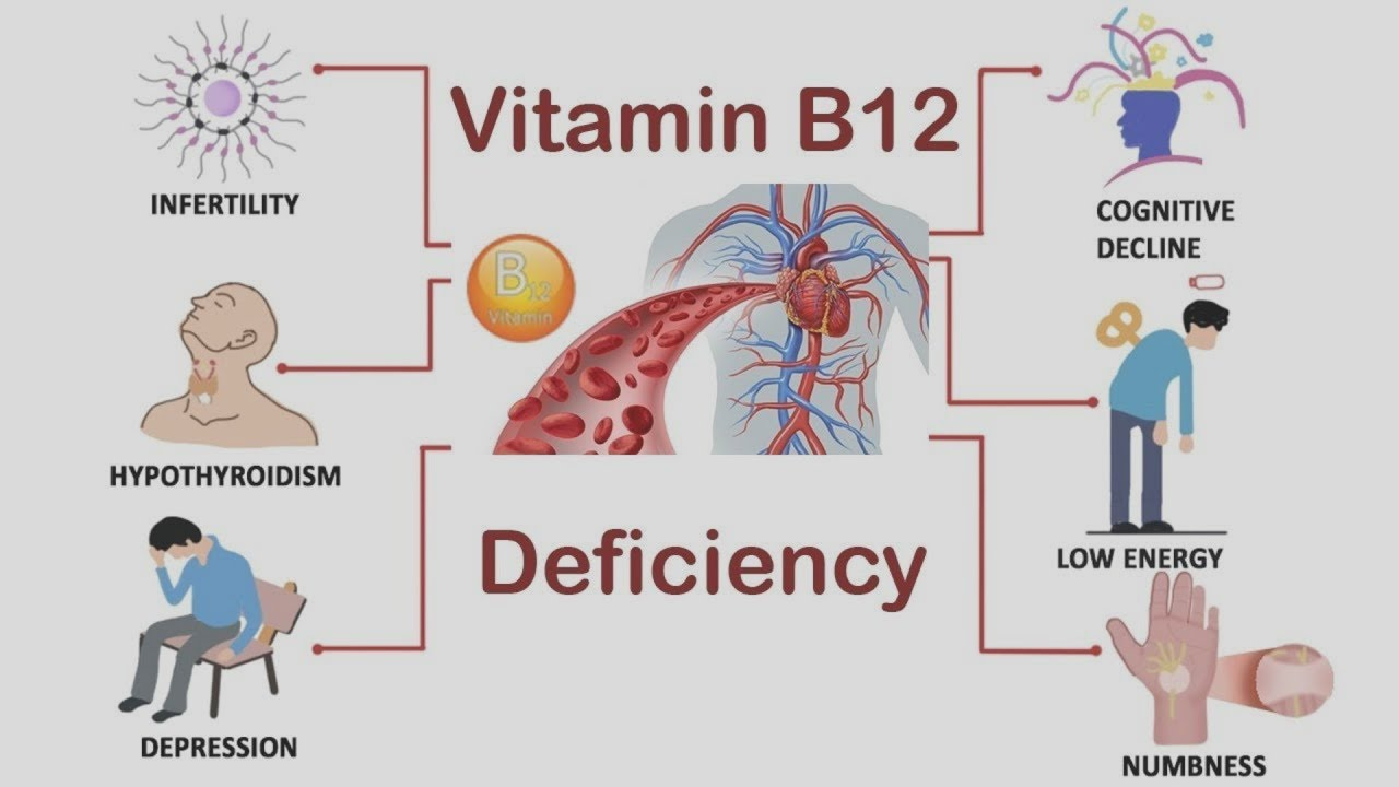 Vitamin b12 deficiency patient talk never ignore these warning signs of vitamin b12 deficiency ccuart Image collections